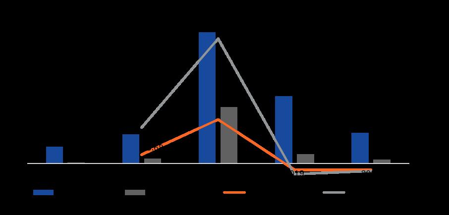 中国区块链产业投融资报告(2020)