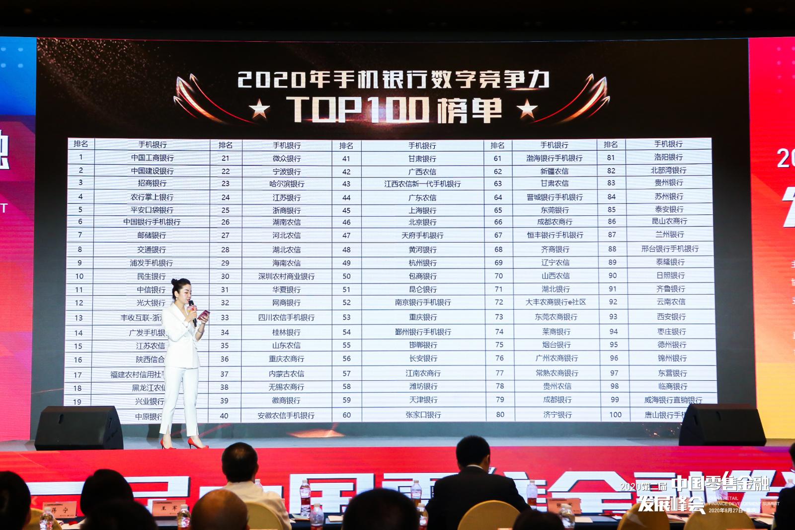 """零壹智库在重庆发布""""2020年手机银行数字竞争力TOP 100""""榜单"""