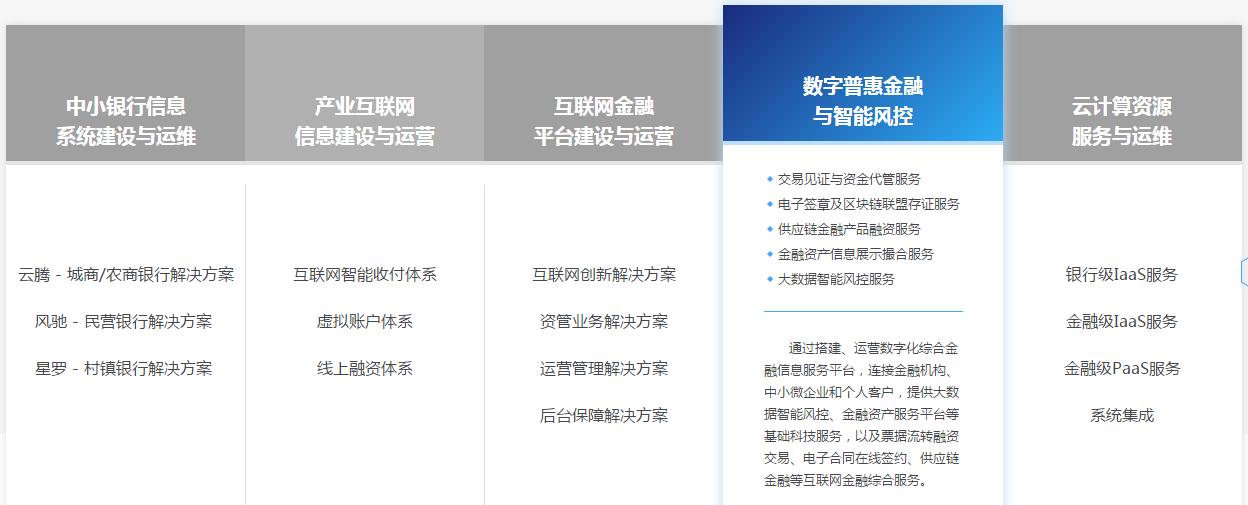 薛洪言:银行启动开放战略,能否赢回金融科技下半场?